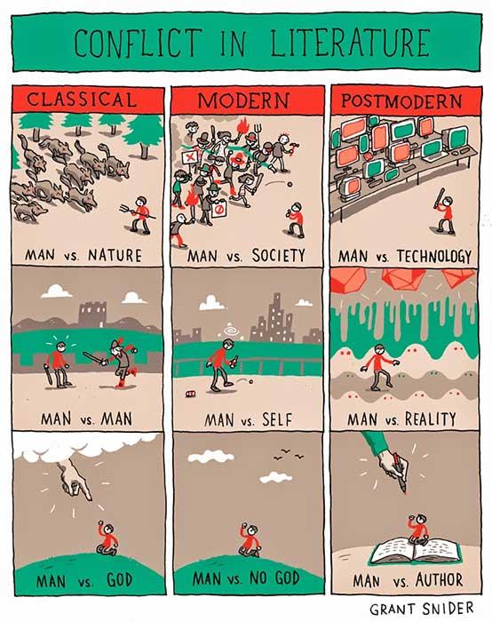 конфликт в литературе