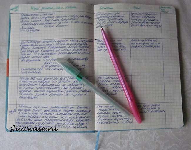 писательский блокнот